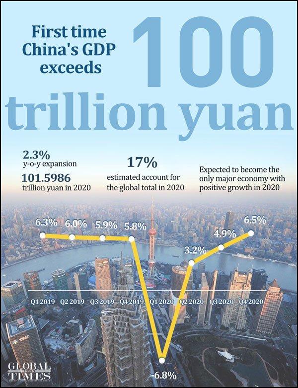 trillion-yuan_1611059531.jpg